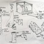 TEAM BONEVA + MÜLLER: Prozess...